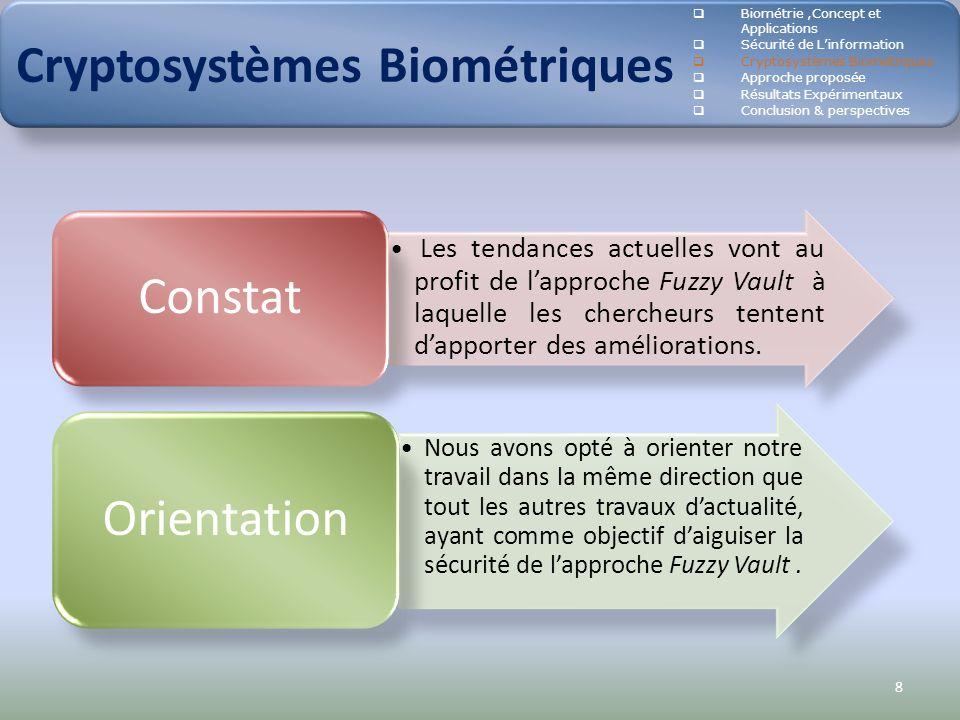 Cryptosystèmes Biométriques