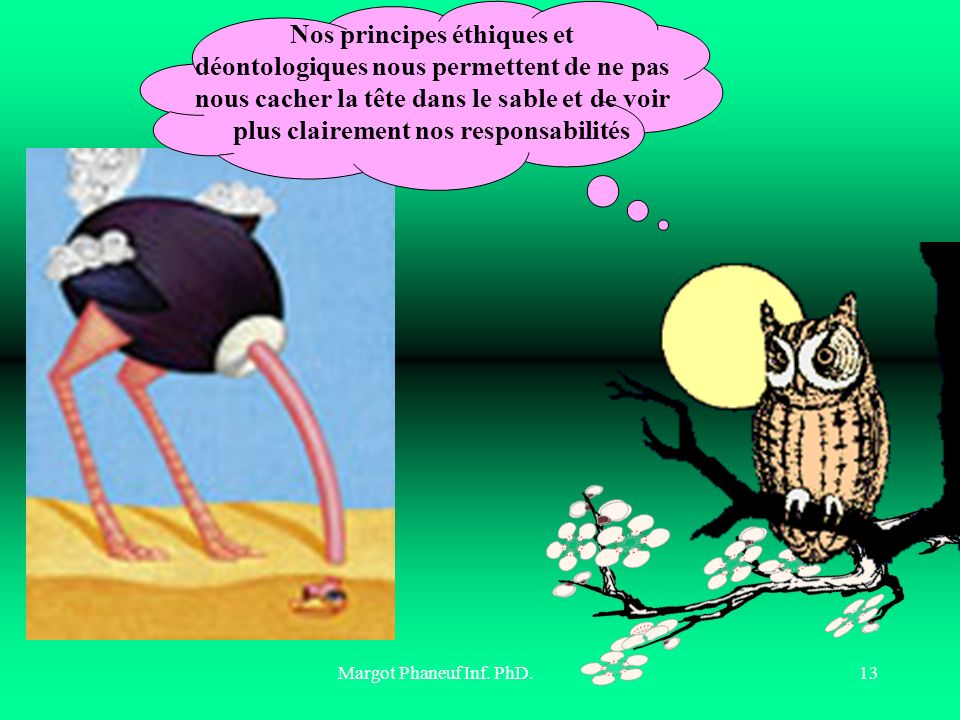 Nos principes éthiques et