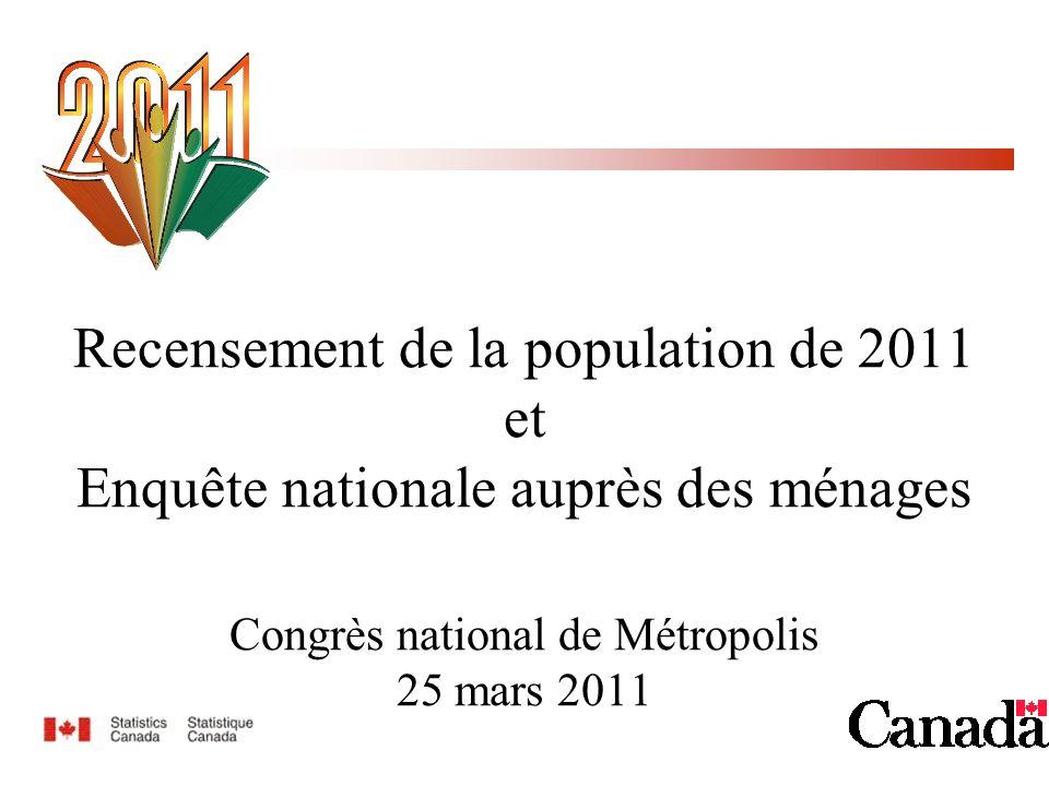 Recensement de la population de 2011 et Enquête nationale auprès des ménages Congrès national de Métropolis 25 mars 2011