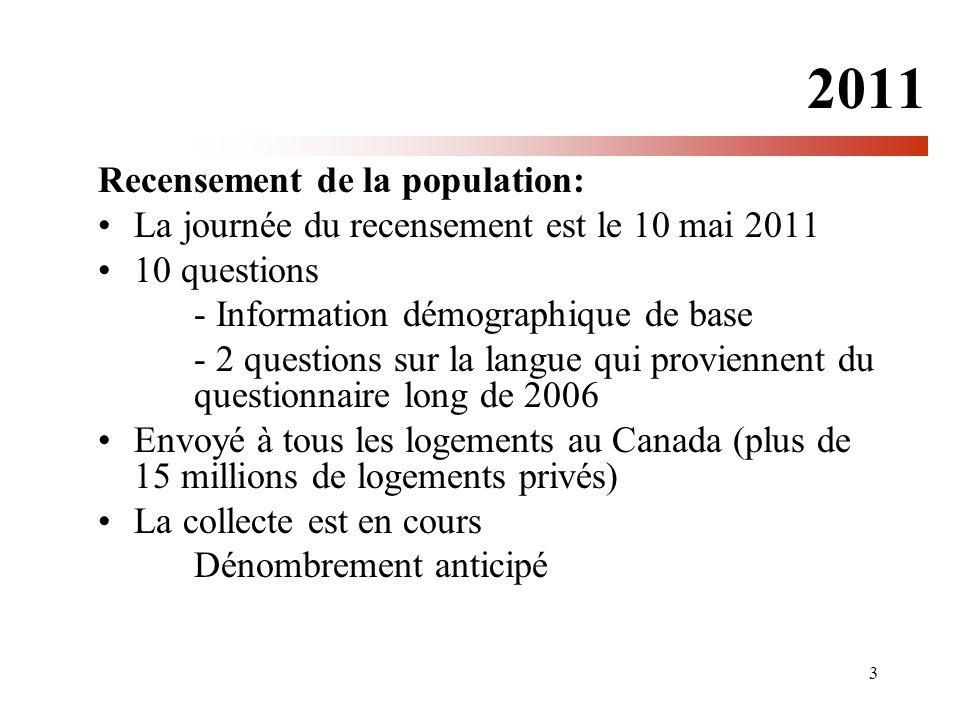 2011 Recensement de la population: