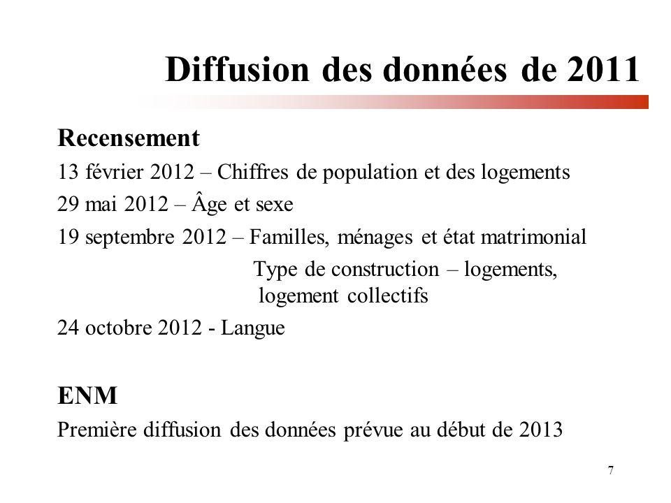 Diffusion des données de 2011