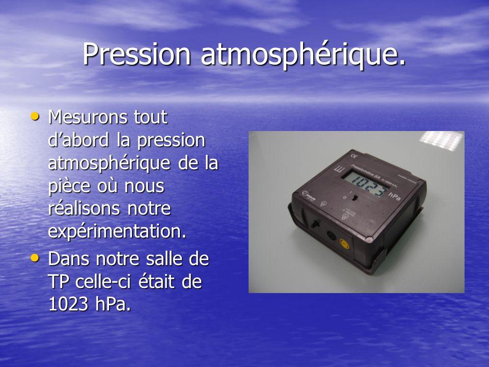Pression atmosphérique.