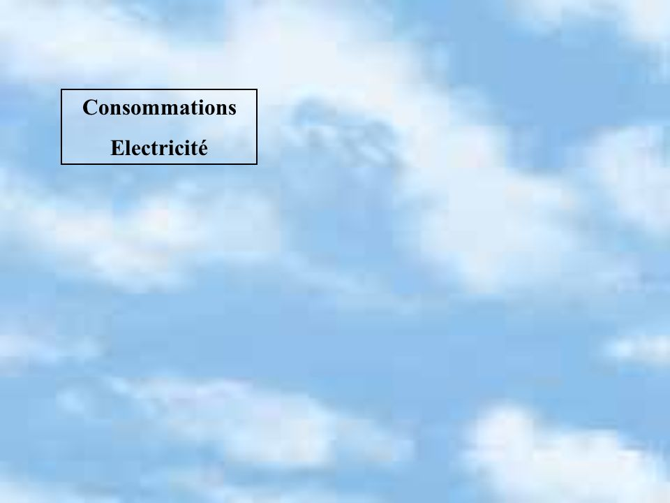 Consommations Electricité