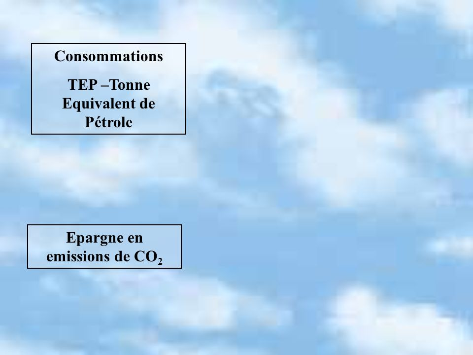 TEP –Tonne Equivalent de Pétrole Epargne en emissions de CO2