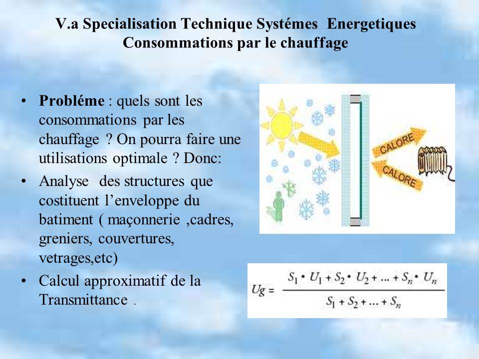 V.a Specialisation Technique Systémes Energetiques Consommations par le chauffage
