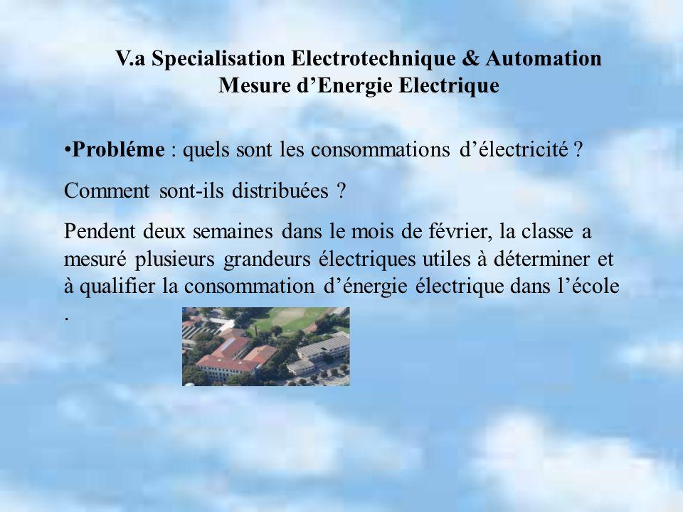 V.a Specialisation Electrotechnique & Automation Mesure d'Energie Electrique