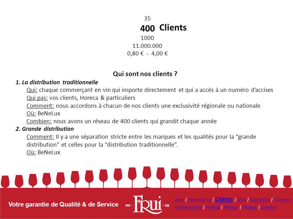 400 Clients Qui sont nos clients 35 1000 11.000.000 0,80 € - 4,00 €