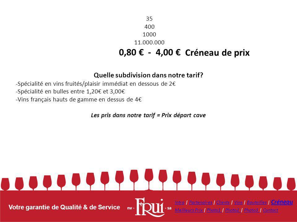 0,80 € - 4,00 € Créneau de prix Quelle subdivision dans notre tarif