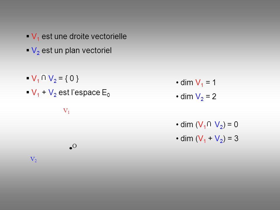 V1 est une droite vectorielle V2 est un plan vectoriel