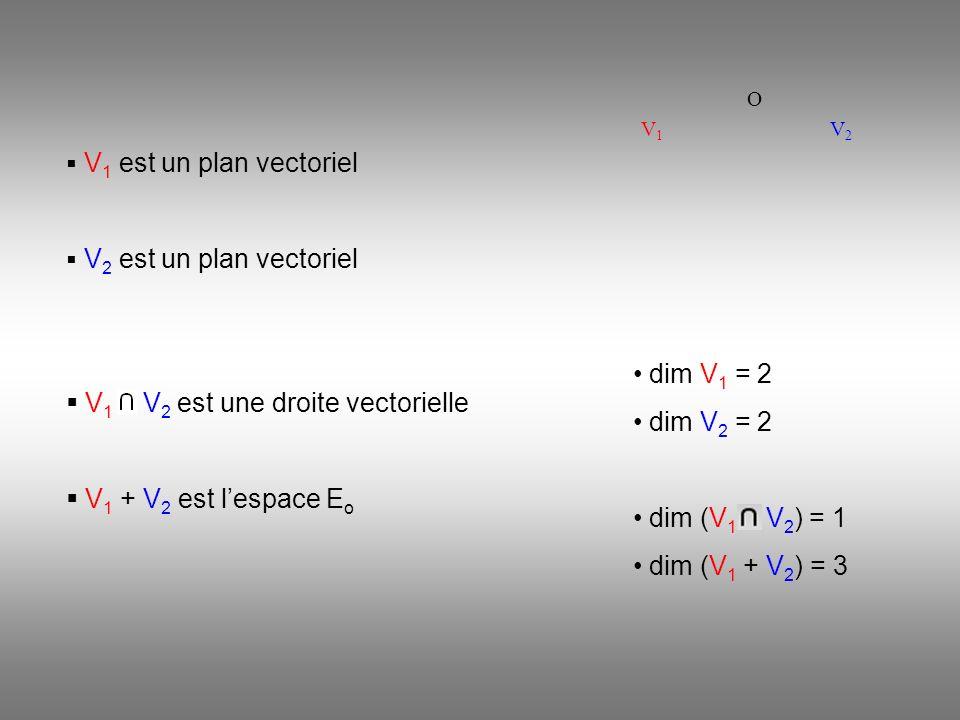 V1 V2 est une droite vectorielle