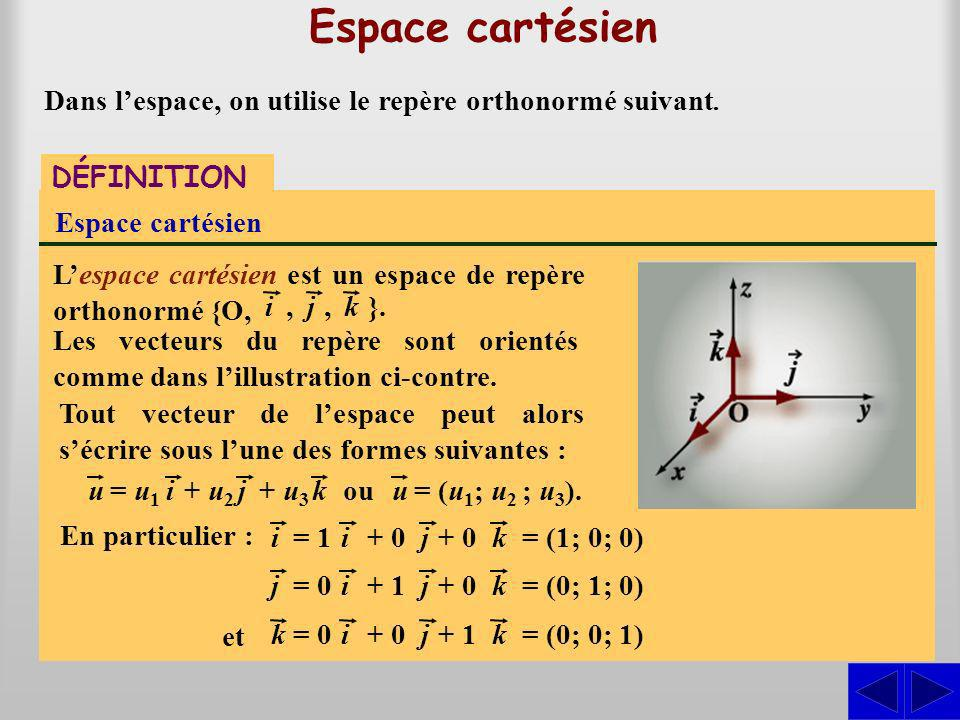 Espace cartésien Dans l'espace, on utilise le repère orthonormé suivant. DÉFINITION. Espace cartésien.