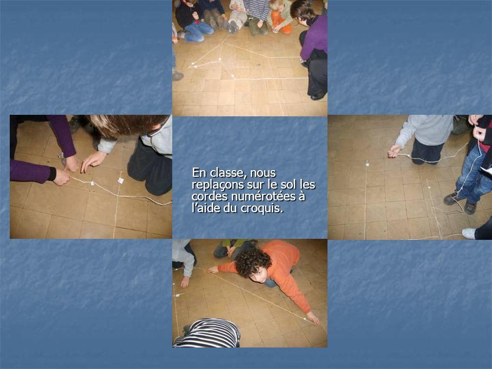 En classe, nous replaçons sur le sol les cordes numérotées à l'aide du croquis.