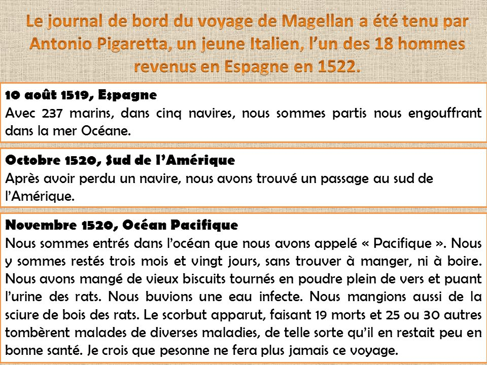 le journal de bord du voyage de magellan a t tenu par antonio pigaretta un jeune italien l. Black Bedroom Furniture Sets. Home Design Ideas