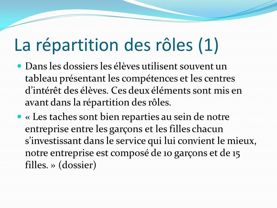 La répartition des rôles (1)
