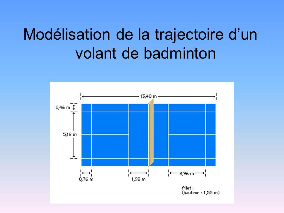 Modélisation de la trajectoire d'un volant de badminton