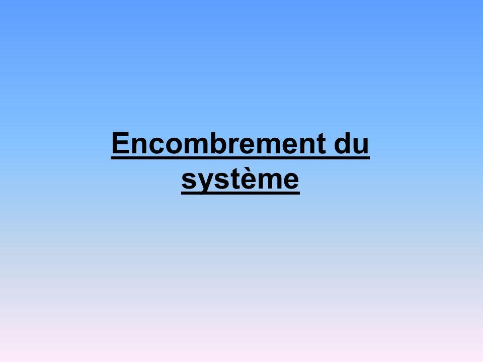 Encombrement du système