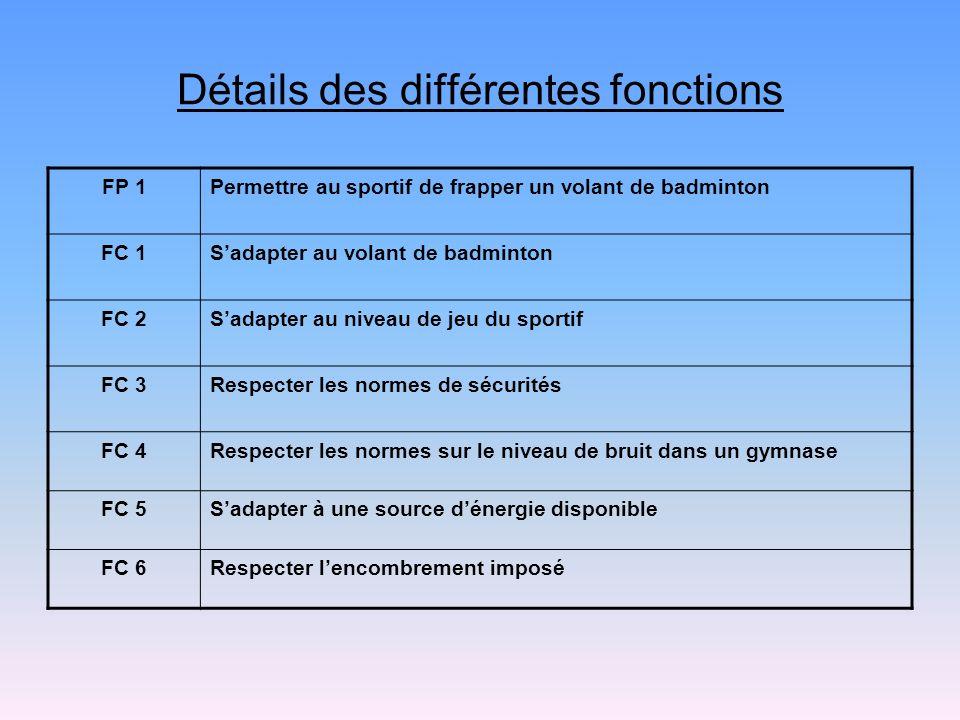Détails des différentes fonctions