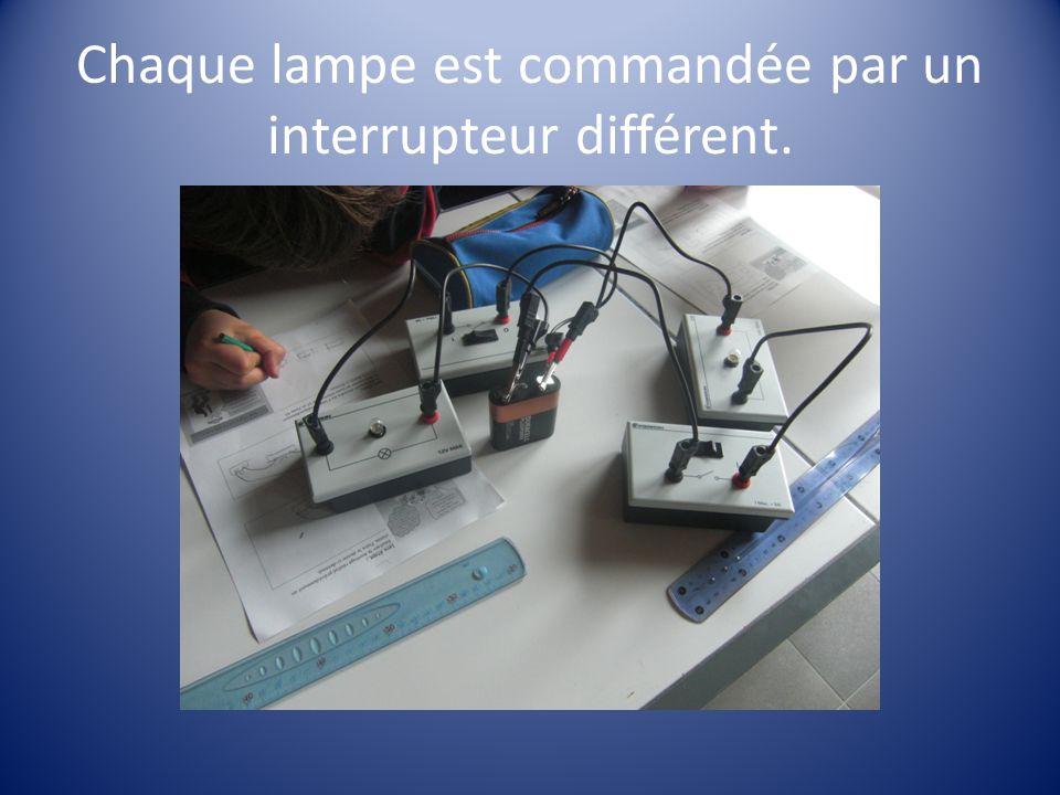Chaque lampe est commandée par un interrupteur différent.