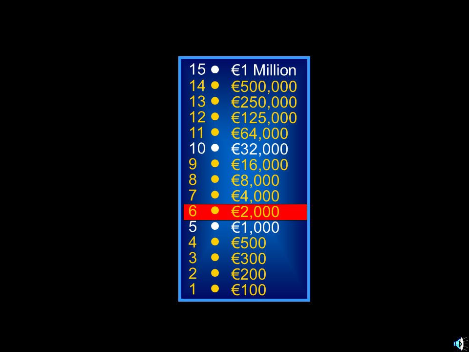 15 €1 Million. 14. €500,000. 13. €250,000. 12. €125,000. 11. €64,000. 10. €32,000. 9. €16,000.