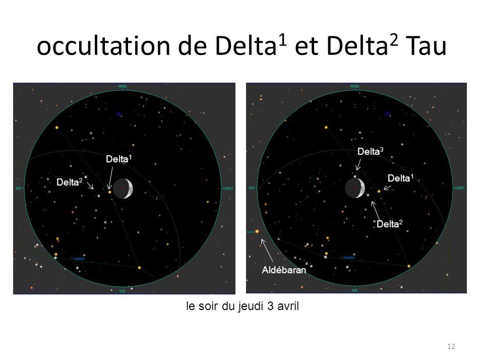occultation de Delta1 et Delta2 Tau