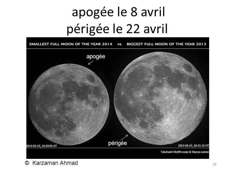 apogée le 8 avril périgée le 22 avril