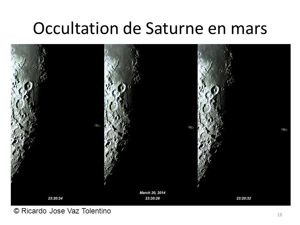 Occultation de Saturne en mars
