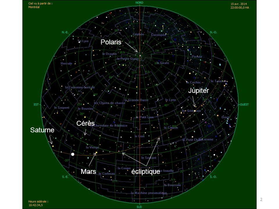 Polaris Polaris Polaris Jupiter Jupiter Cérès Jupiter Cérès Saturne