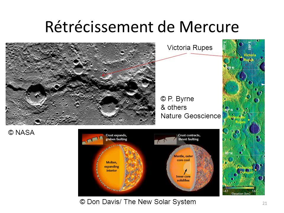 Rétrécissement de Mercure