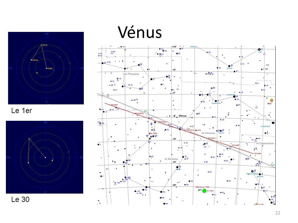 Vénus Le 1er Le 30