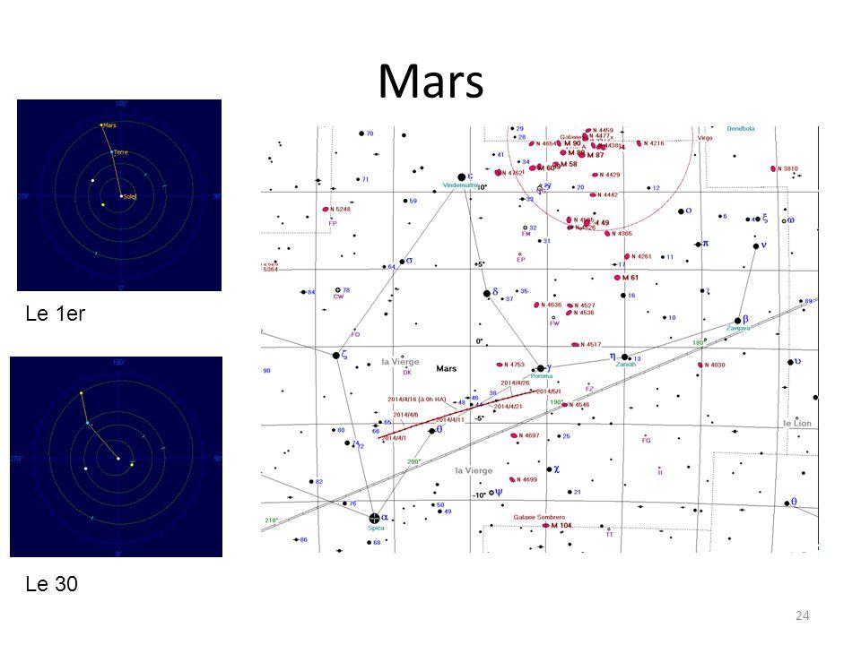Mars Le 1er Le 30