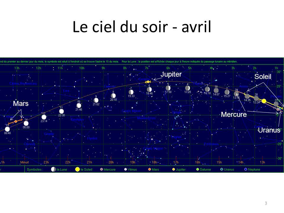 Le ciel du soir - avril Jupiter Jupiter Jupiter Soleil Uranus Mars