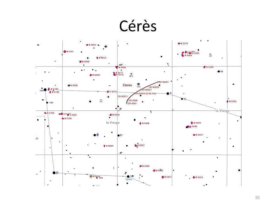 Cérès M 1 Dzêta Tau Cérès