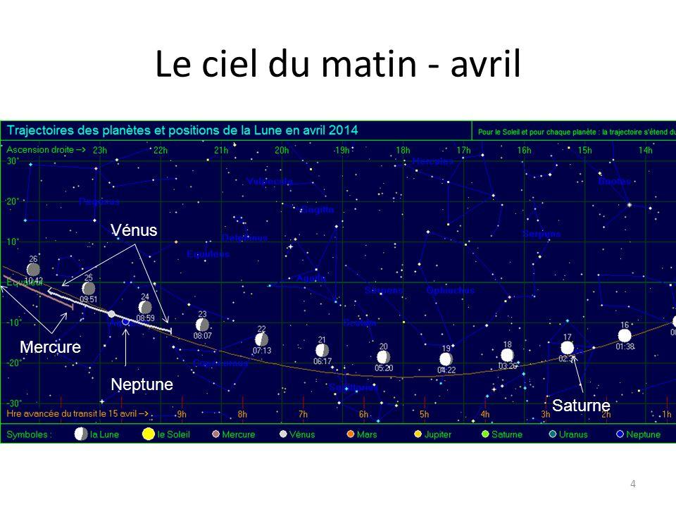 Le ciel du matin - avril Mars Mars Vénus Jupiter Neptune Vénus Mars