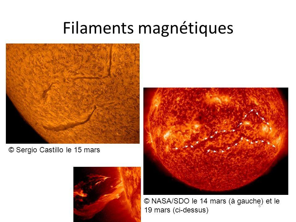 Filaments magnétiques