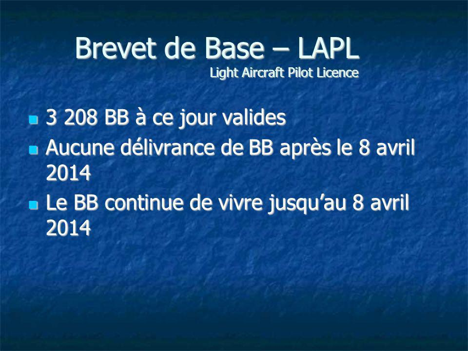 Brevet de Base – LAPL Light Aircraft Pilot Licence