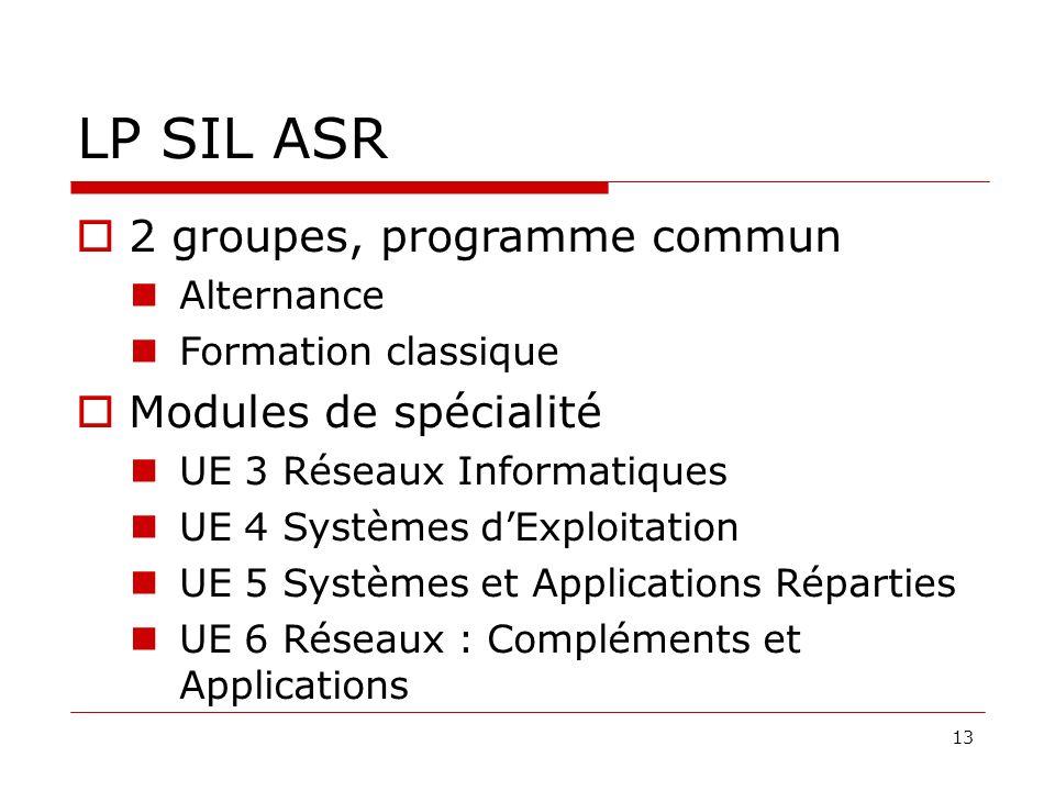 LP SIL ASR 2 groupes, programme commun Modules de spécialité