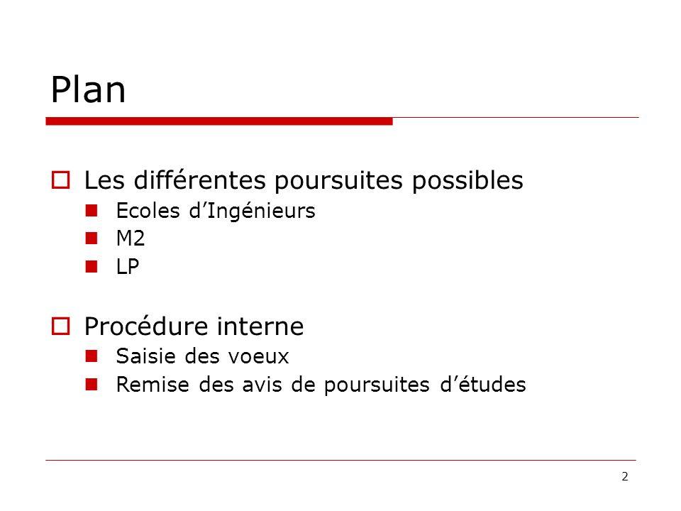 Plan Les différentes poursuites possibles Procédure interne
