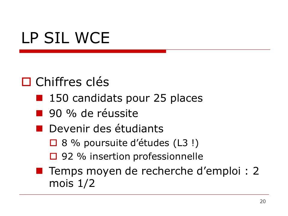 LP SIL WCE Chiffres clés 150 candidats pour 25 places 90 % de réussite