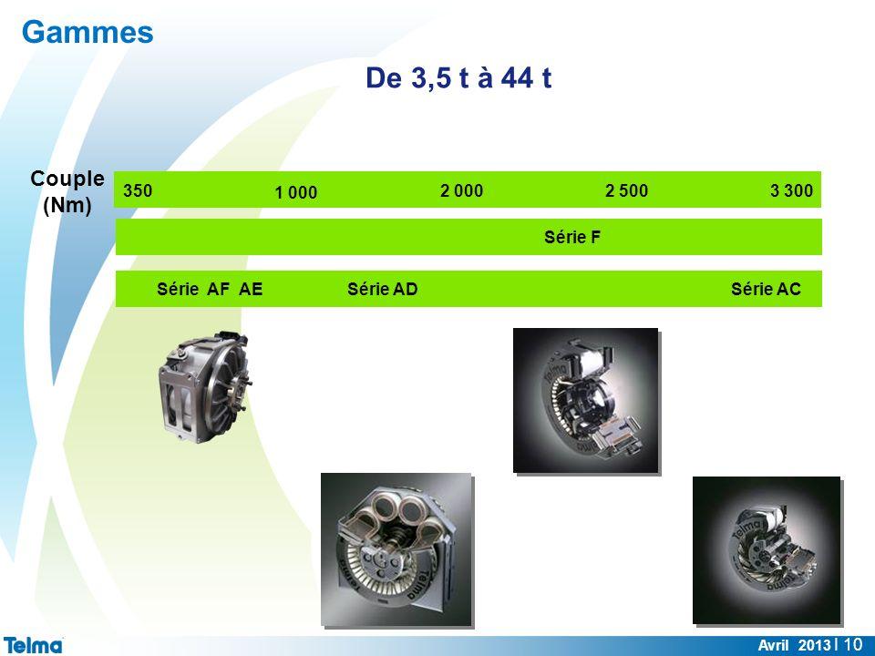Gammes De 3,5 t à 44 t Couple (Nm) 350 1 000 2 000 2 500 3 300 Série F