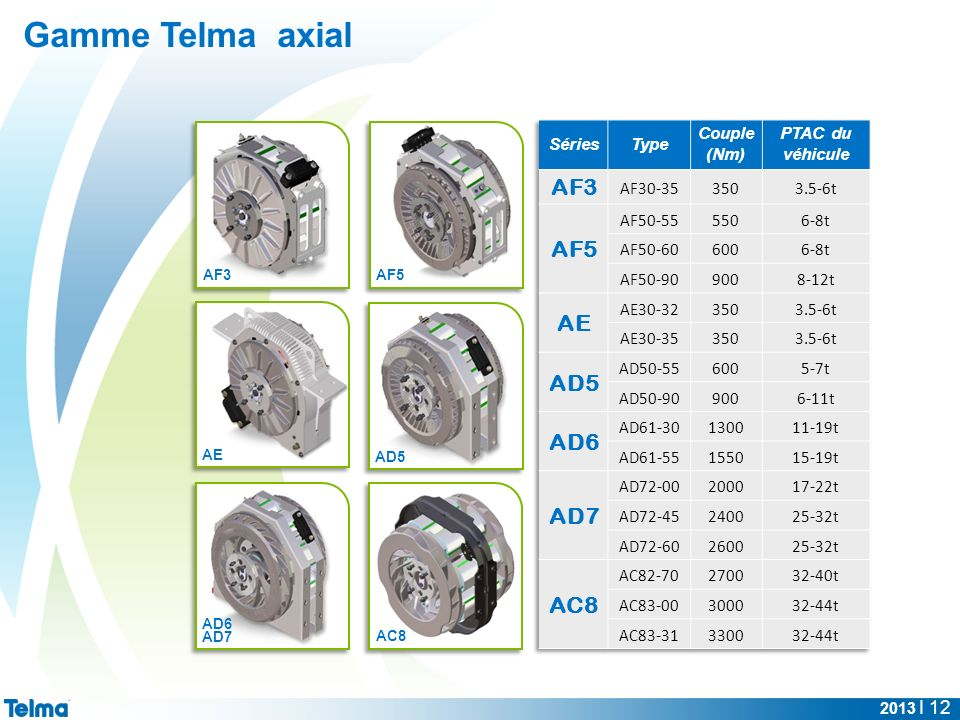 Gamme Telma axial AF3 AF5 AE AD5 AD6 AD7 AC8 Séries Type Couple (Nm)