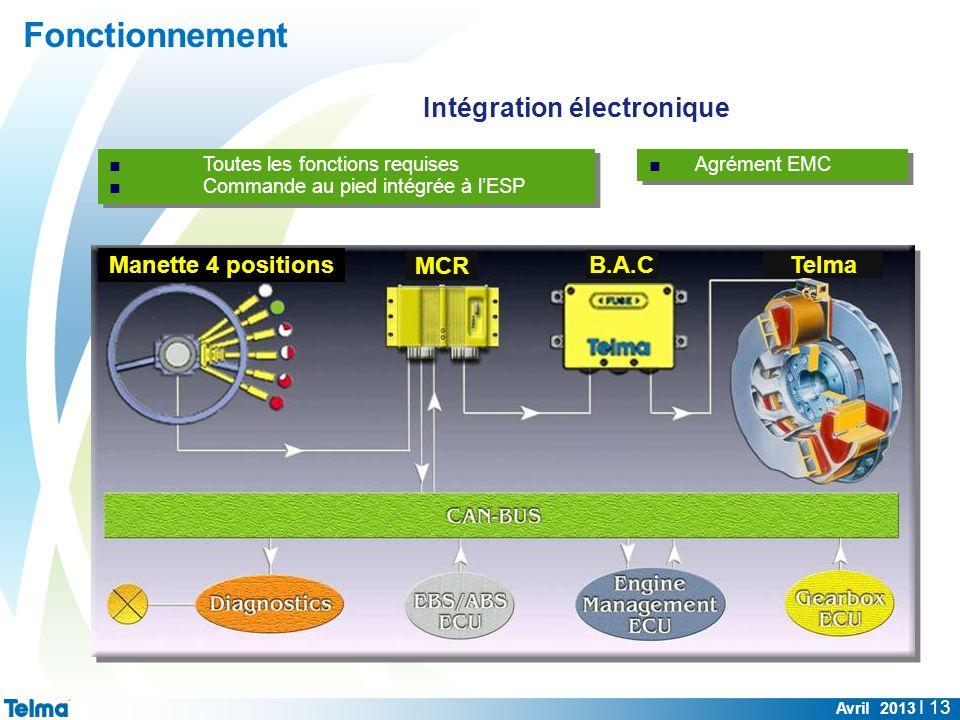 Fonctionnement Intégration électronique MCR Manette 4 positions B.A.C