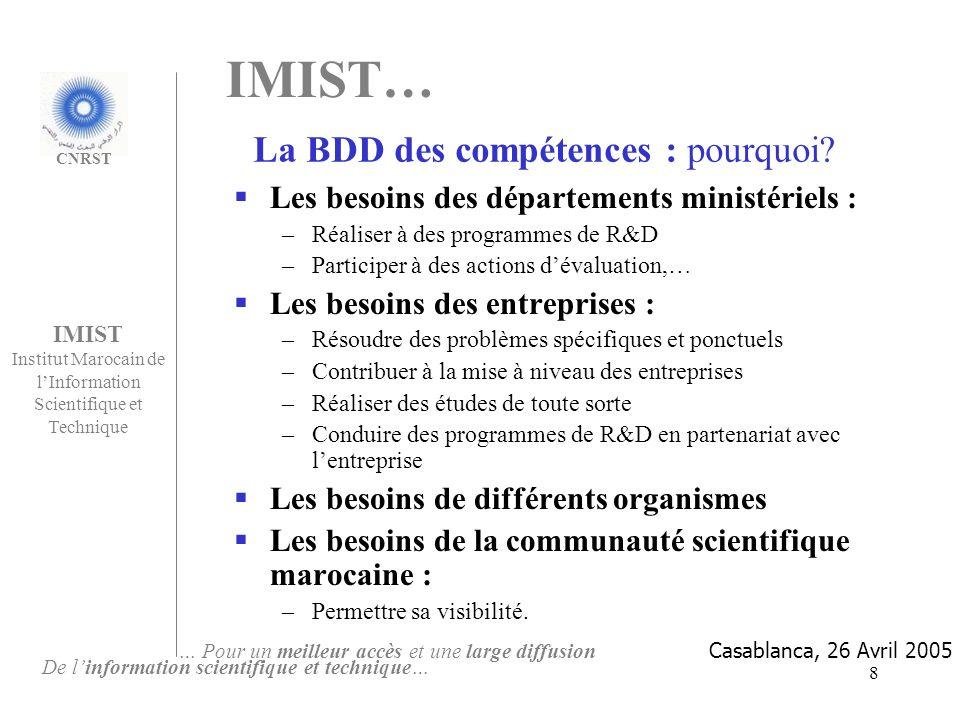 IMIST… La BDD des compétences : pourquoi