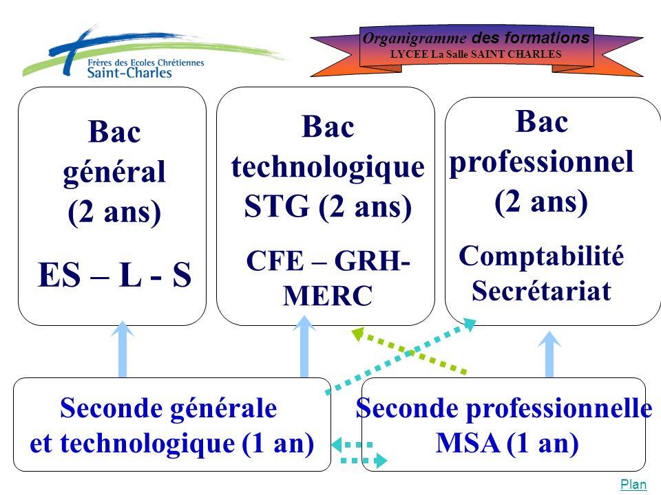 ES – L - S Bac professionnel (2 ans) Bac technologique STG (2 ans)