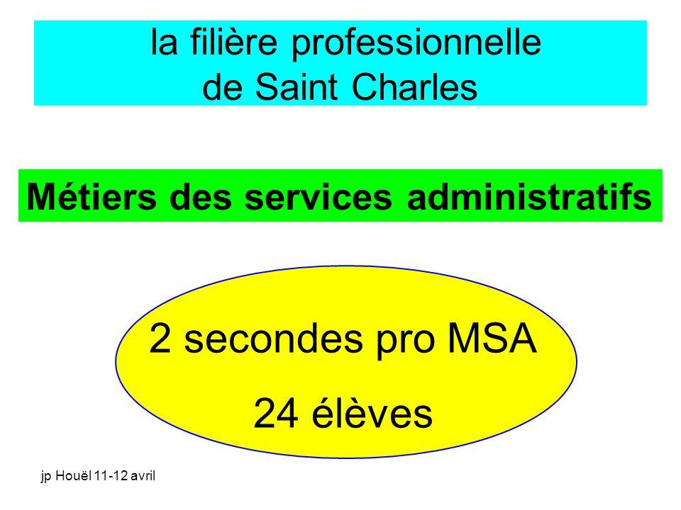 la filière professionnelle de Saint Charles