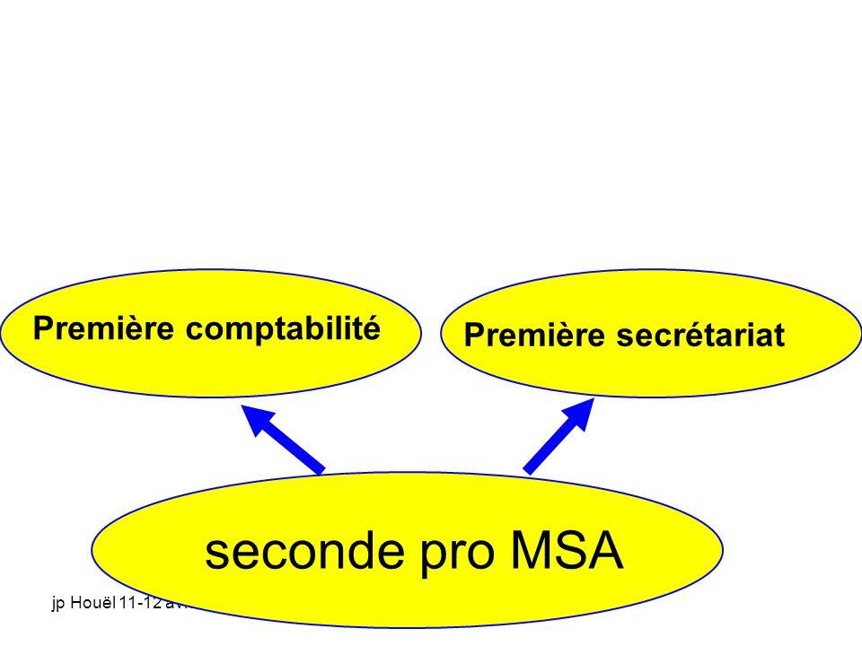 seconde pro MSA Première comptabilité Première secrétariat