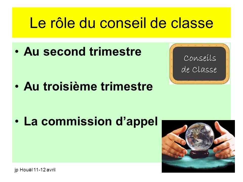 Le rôle du conseil de classe