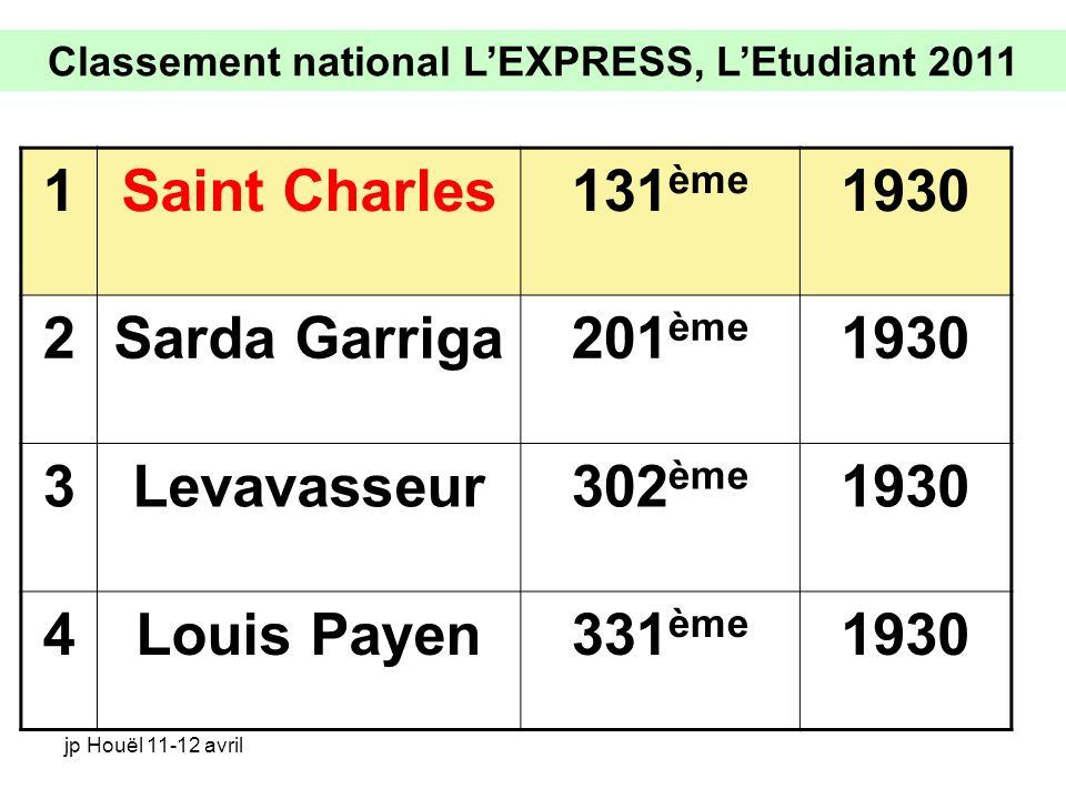Classement national L'EXPRESS, L'Etudiant 2011