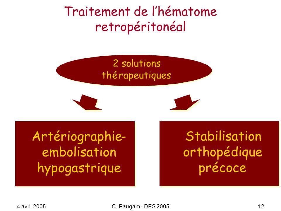 Traitement de l'hématome retropéritonéal
