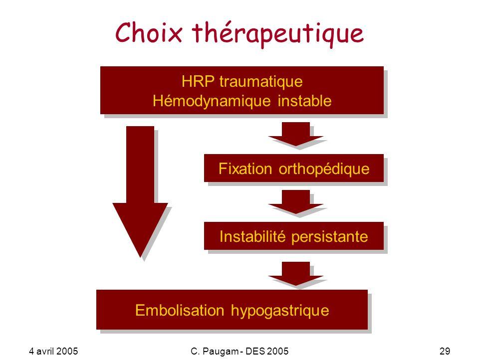 Choix thérapeutique HRP traumatique Hémodynamique instable