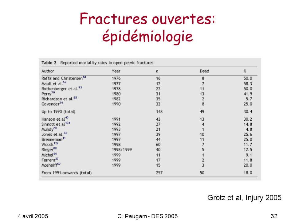 Fractures ouvertes: épidémiologie
